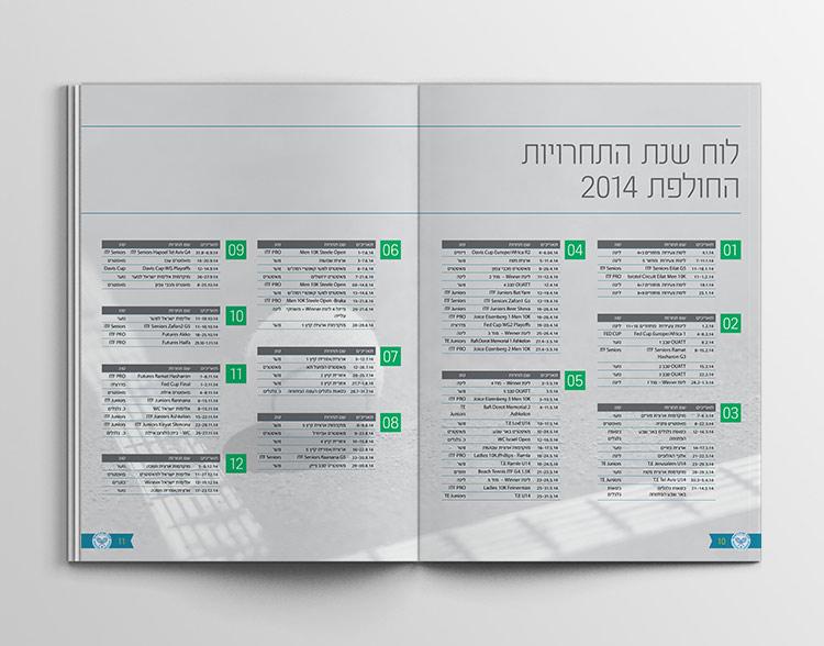 israeli tennis association - booklet 2015 inside4
